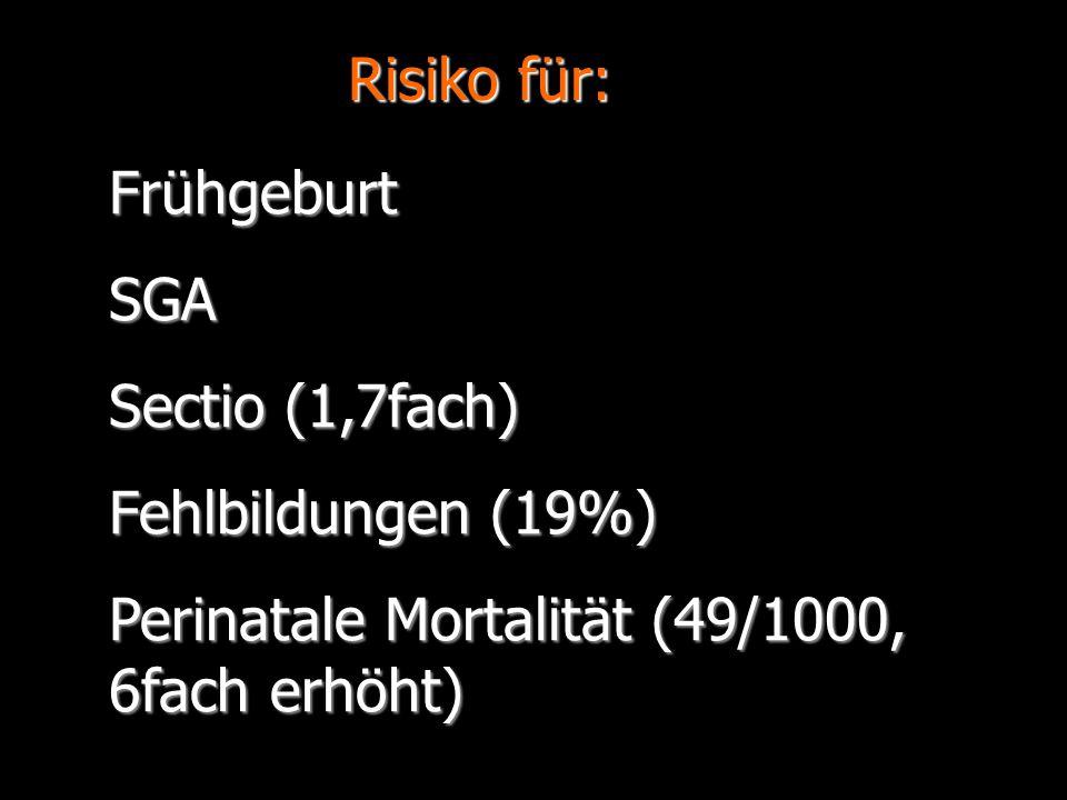 Risiko für: Frühgeburt. SGA.