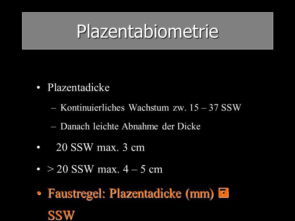 Plazentabiometrie Faustregel: Plazentadicke (mm)  SSW Plazentadicke