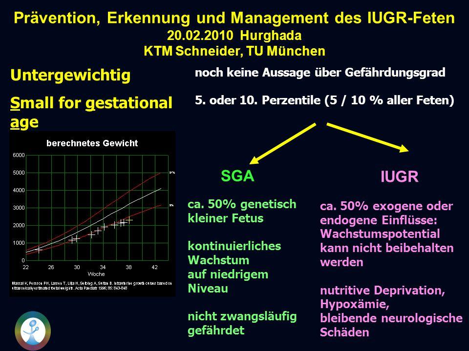Prävention, Erkennung und Management des IUGR-Feten 20. 02
