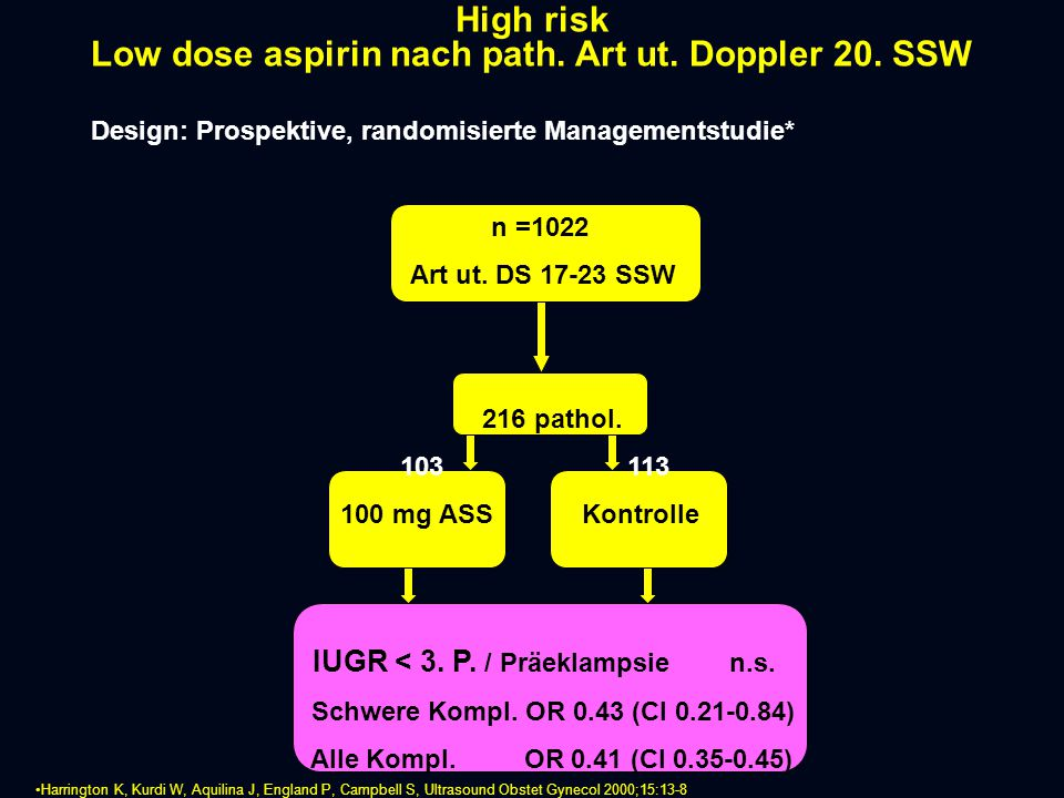 High risk Low dose aspirin nach path. Art ut. Doppler 20. SSW