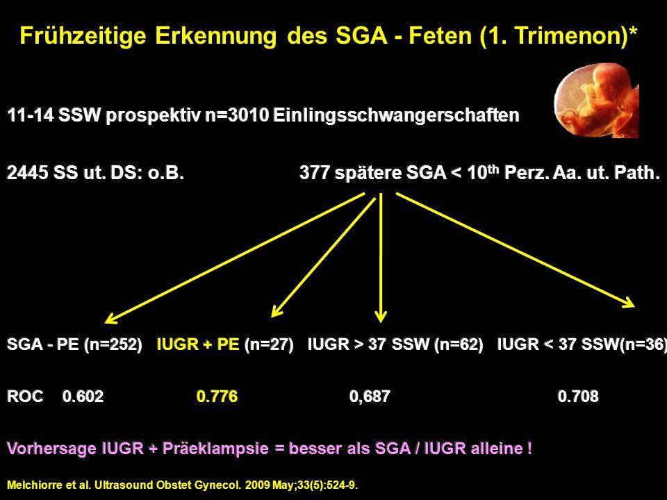 Frühzeitige Erkennung des SGA - Feten (1. Trimenon)*