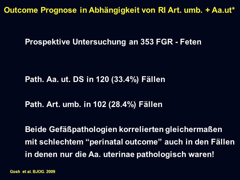 Outcome Prognose in Abhängigkeit von RI Art. umb. + Aa.ut*