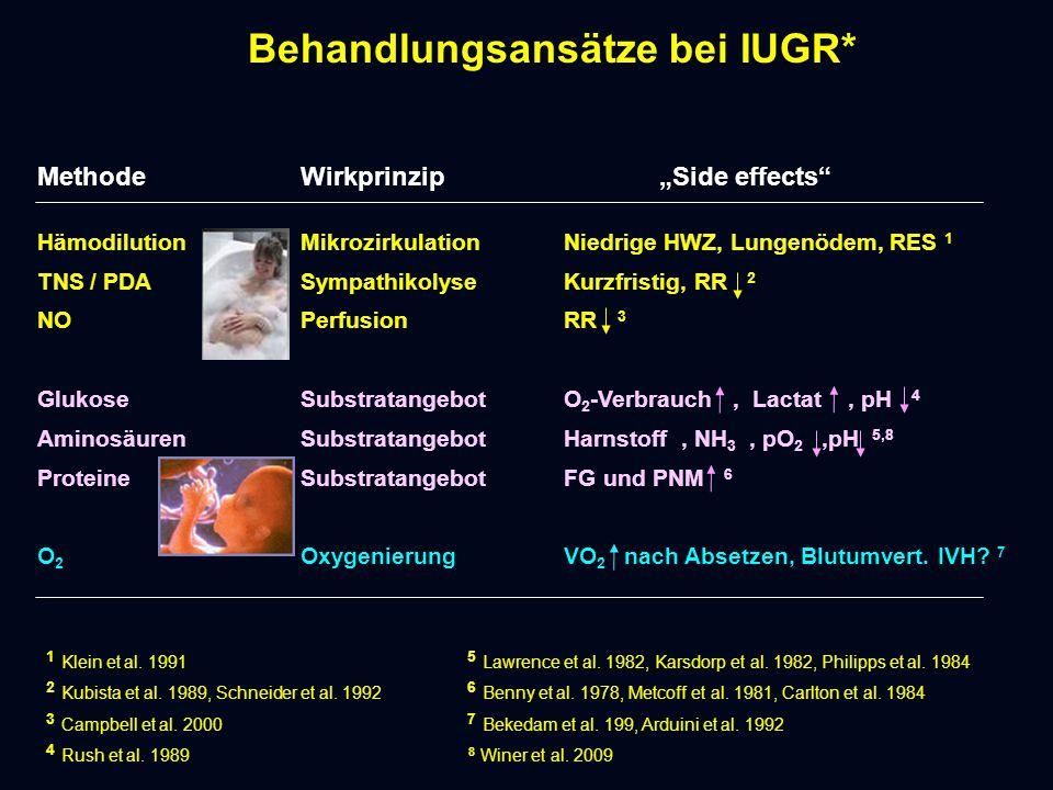 Behandlungsansätze bei IUGR*