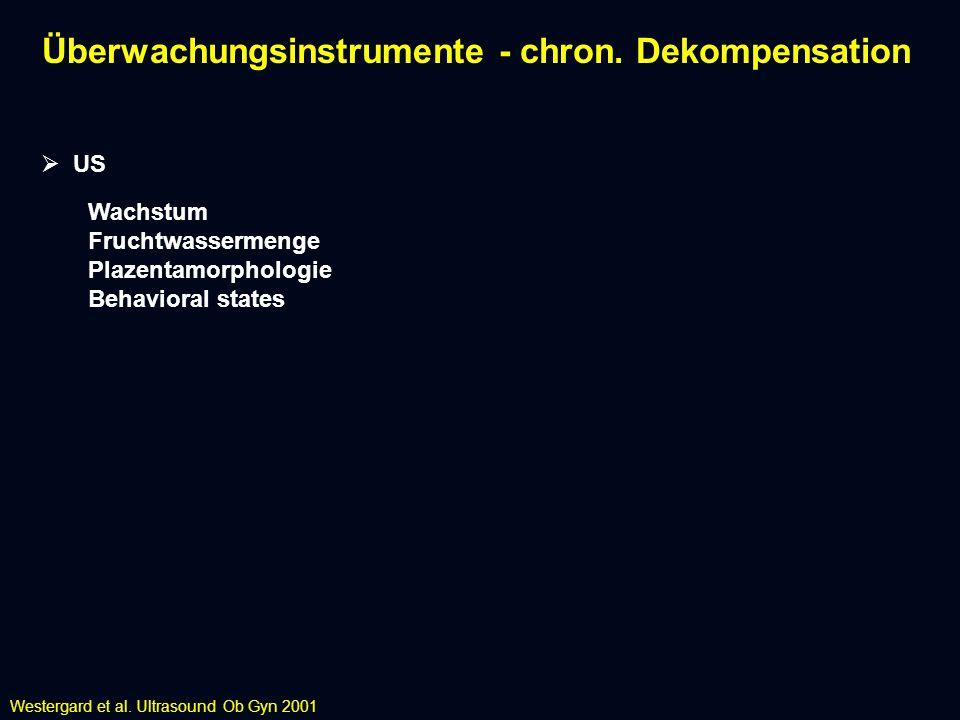 Überwachungsinstrumente - chron. Dekompensation