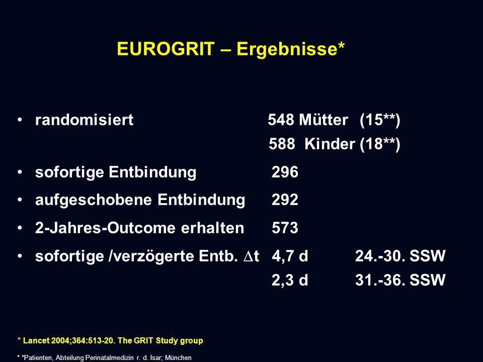EUROGRIT – Ergebnisse*