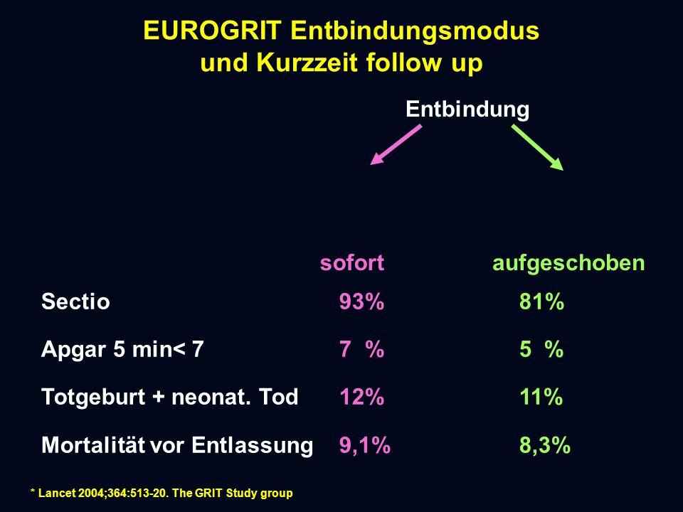 EUROGRIT Entbindungsmodus und Kurzzeit follow up