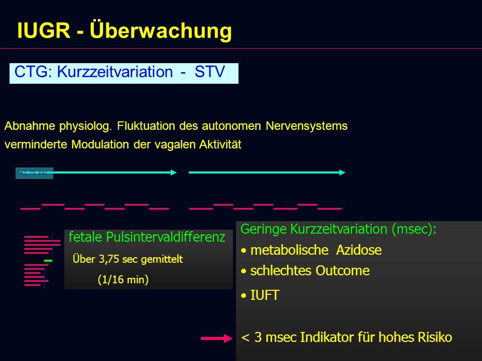 IUGR - Überwachung CTG: Kurzzeitvariation - STV