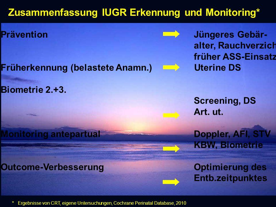 Zusammenfassung IUGR Erkennung und Monitoring*