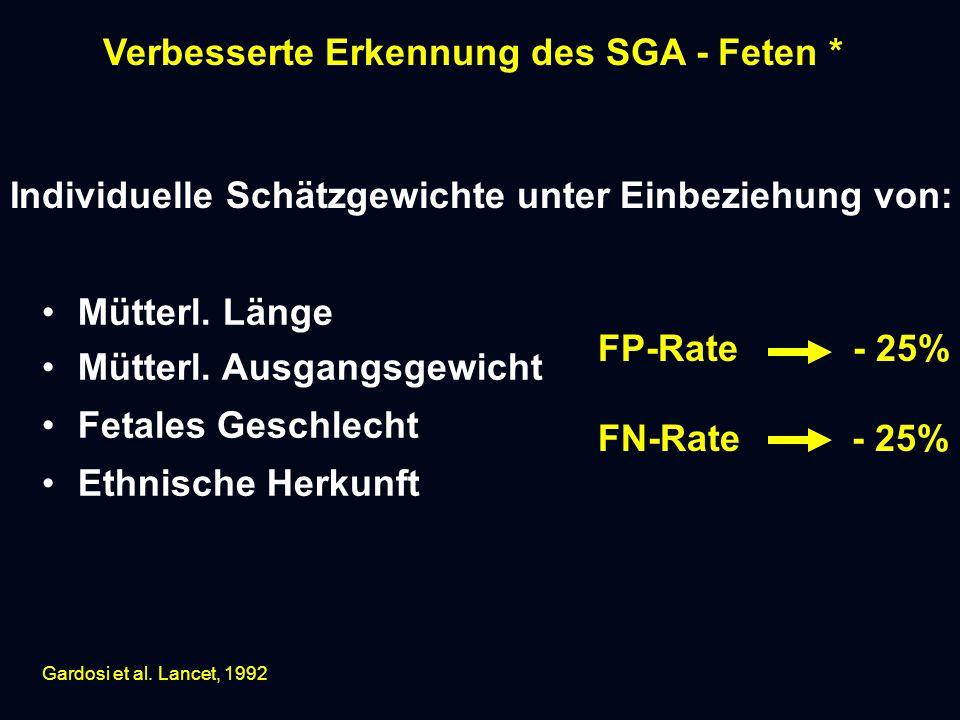 Verbesserte Erkennung des SGA - Feten *