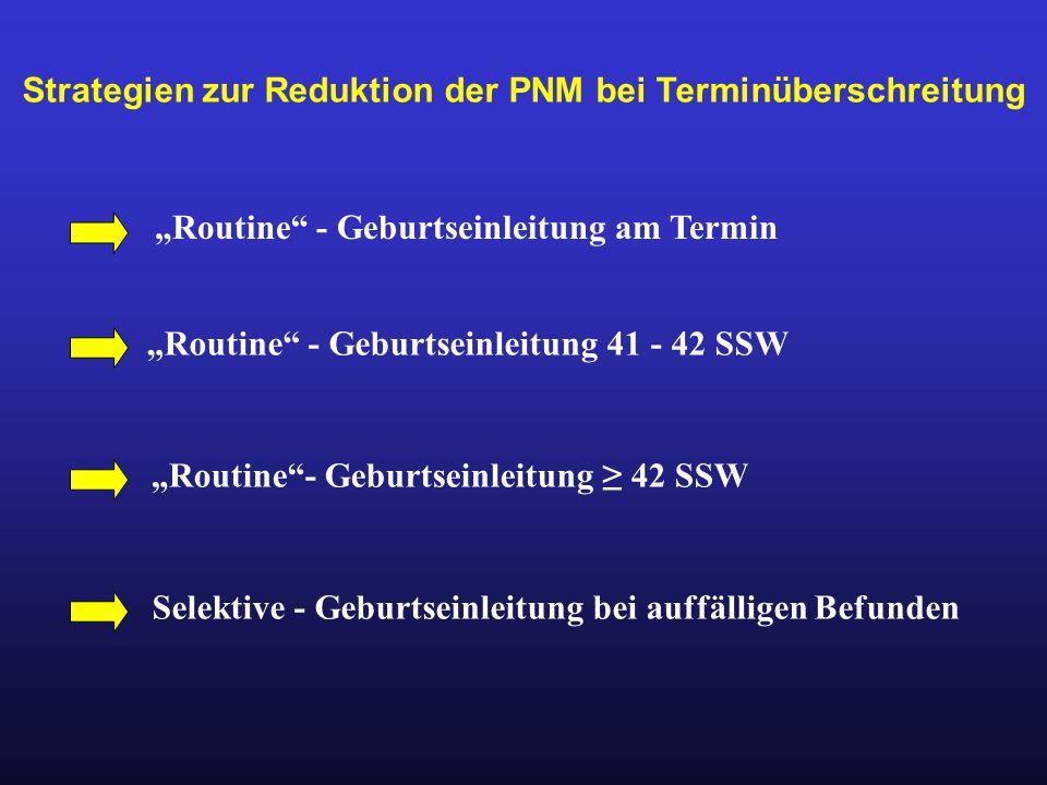 Strategien zur Reduktion der PNM bei Terminüberschreitung