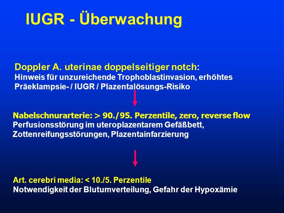 IUGR - Überwachung IUGR Doppler A. uterinae doppelseitiger notch: