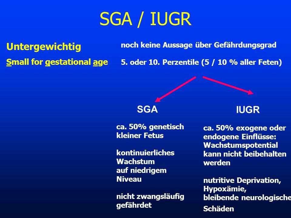 SGA / IUGR Untergewichtig SGA IUGR weitgehende Unbedenklichkeit