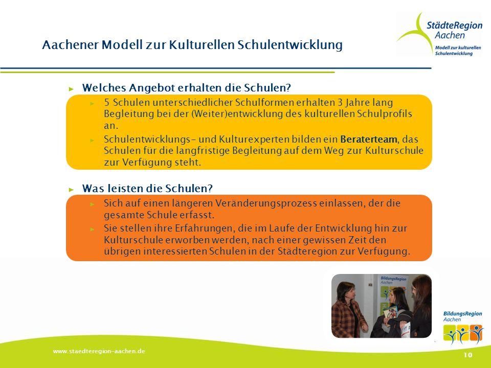 Aachener Modell zur Kulturellen Schulentwicklung