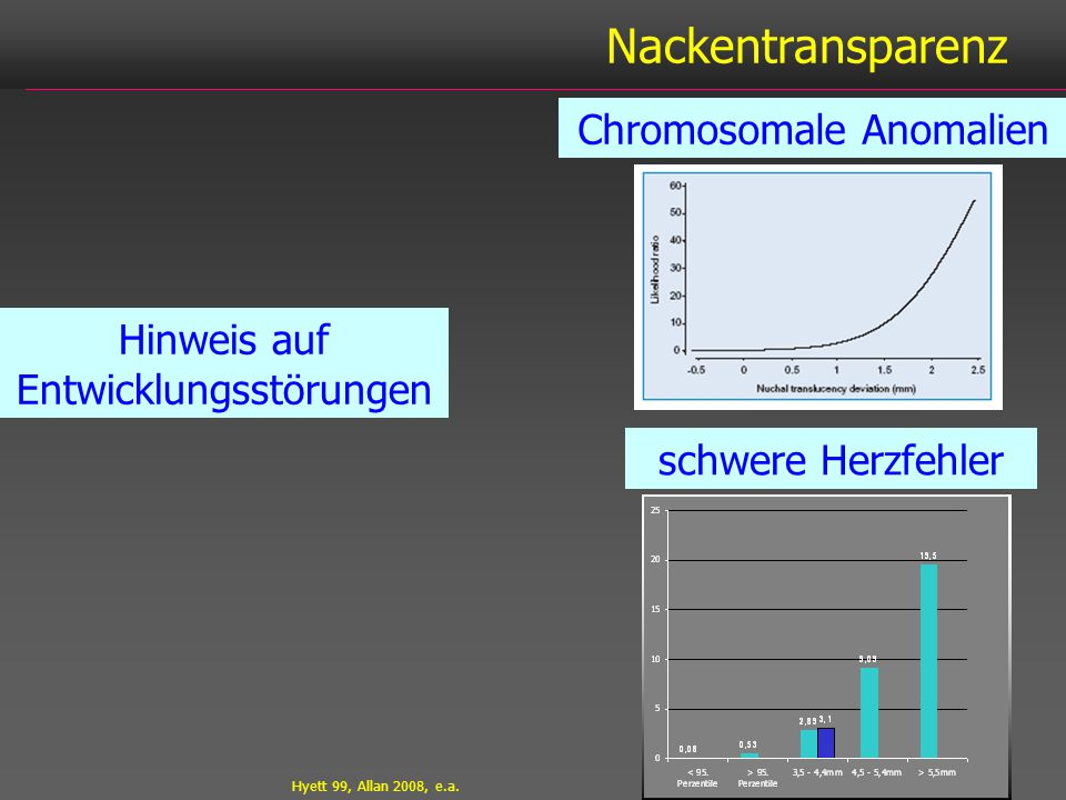 Nackentransparenz Chromosomale Anomalien