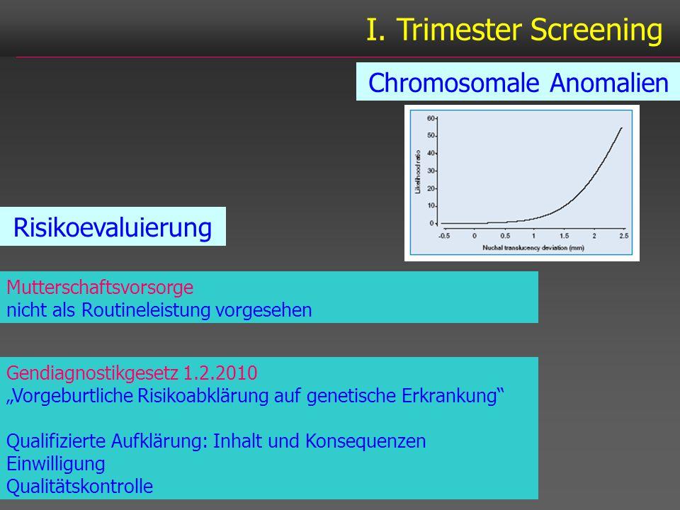 Chromosomale Anomalien
