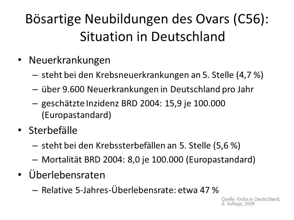 Bösartige Neubildungen des Ovars (C56): Situation in Deutschland