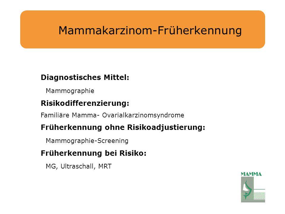 Mammakarzinom-Früherkennung