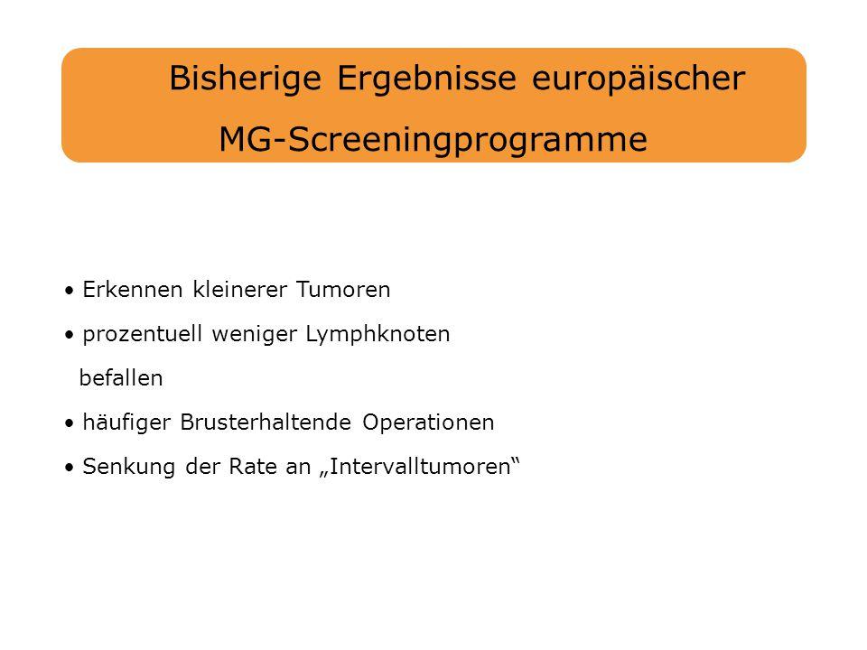Bisherige Ergebnisse europäischer MG-Screeningprogramme