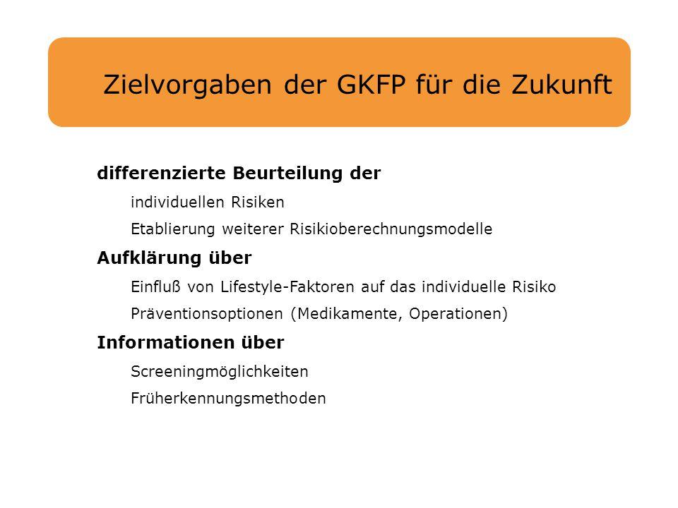 Zielvorgaben der GKFP für die Zukunft