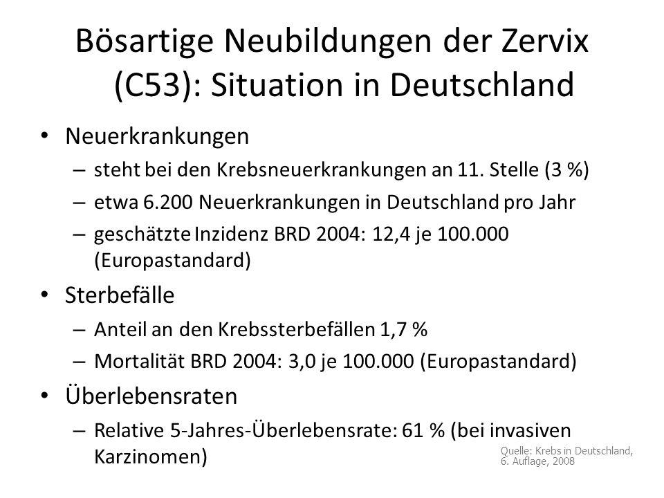 Bösartige Neubildungen der Zervix (C53): Situation in Deutschland