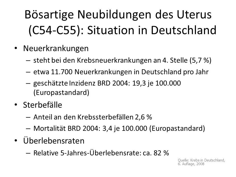Bösartige Neubildungen des Uterus (C54-C55): Situation in Deutschland