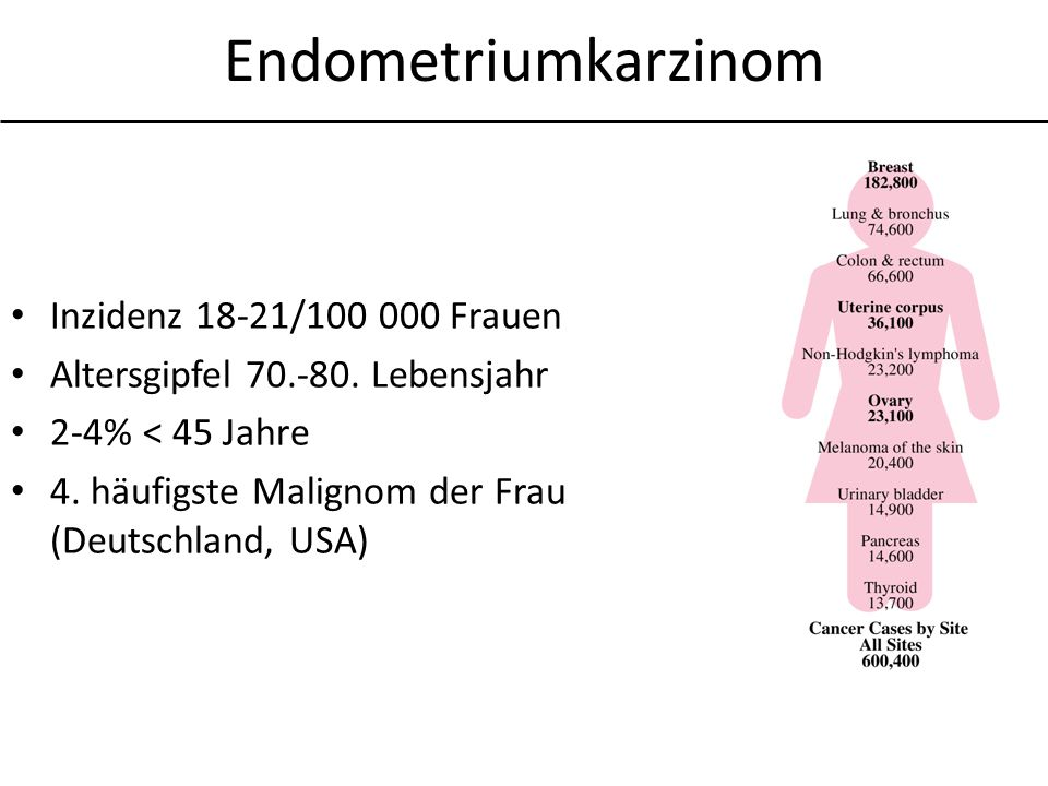 Endometriumkarzinom Inzidenz 18-21/100 000 Frauen