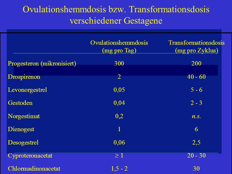 Ovulationshemmdosis bzw. Transformationsdosis verschiedener Gestagene