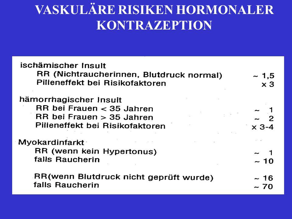 VASKULÄRE RISIKEN HORMONALER KONTRAZEPTION