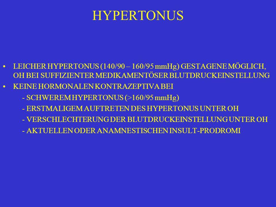 HYPERTONUS LEICHER HYPERTONUS (140/90 – 160/95 mmHg) GESTAGENE MÖGLICH, OH BEI SUFFIZIENTER MEDIKAMENTÖSER BLUTDRUCKEINSTELLUNG.