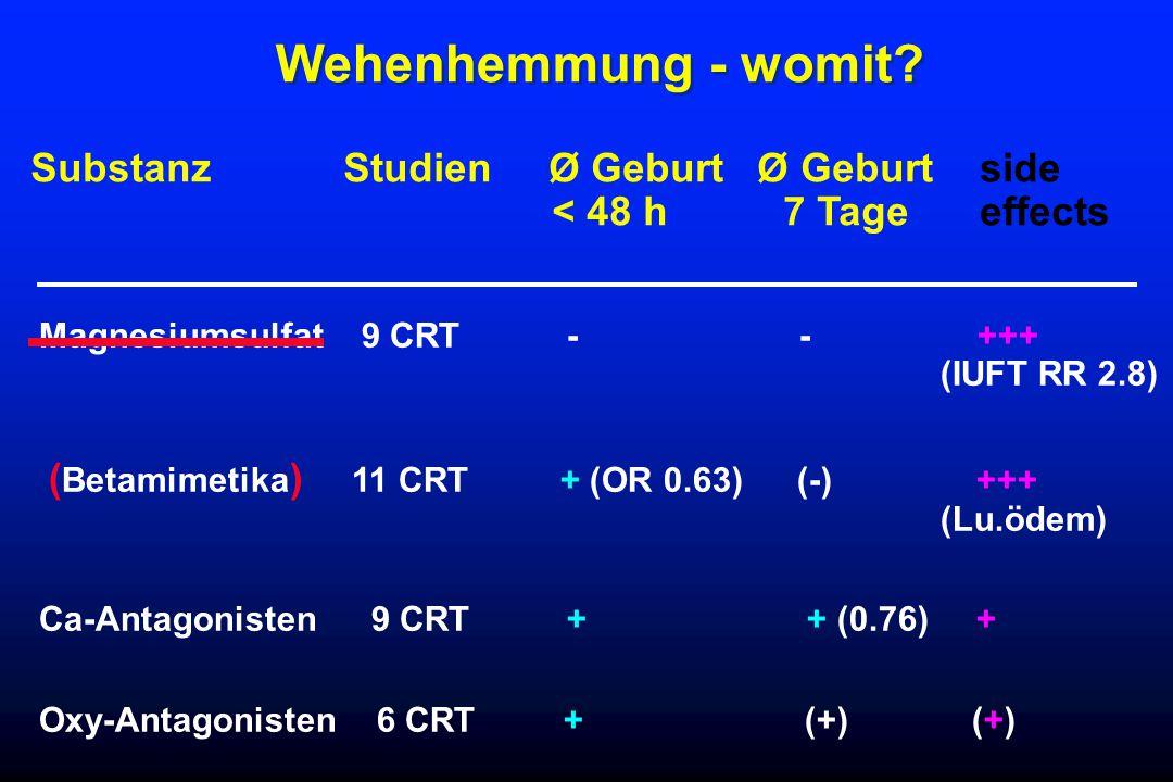 Wehenhemmung - womit Substanz Studien Ø Geburt Ø Geburt side