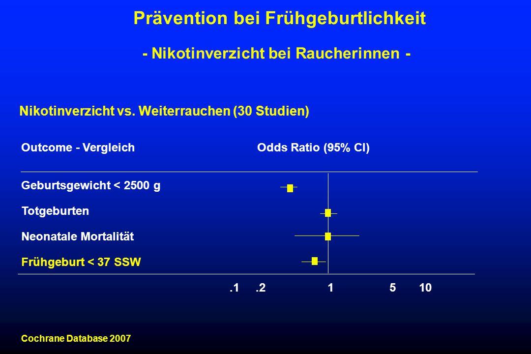 Prävention bei Frühgeburtlichkeit - Nikotinverzicht bei Raucherinnen -