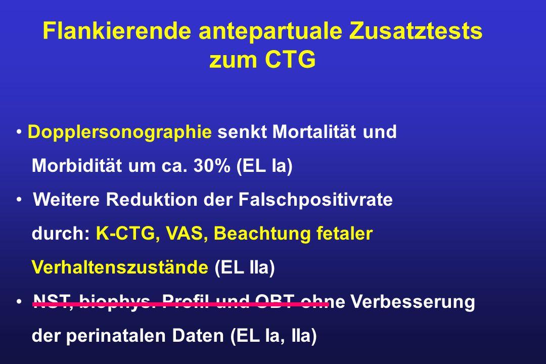 Flankierende antepartuale Zusatztests zum CTG