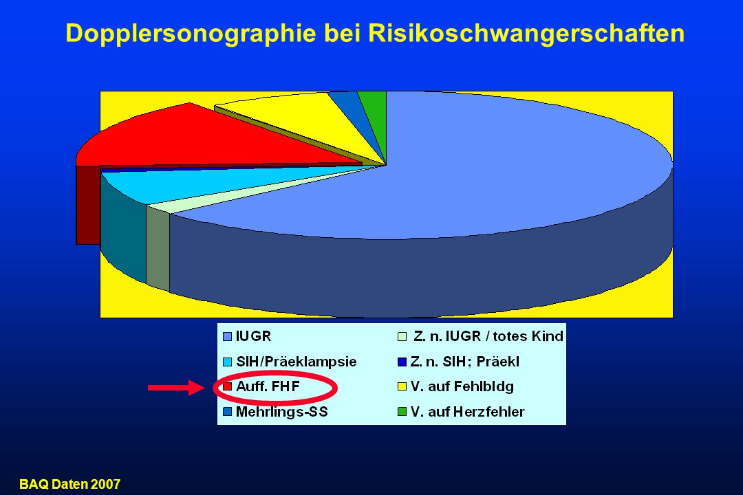 Dopplersonographie bei Risikoschwangerschaften