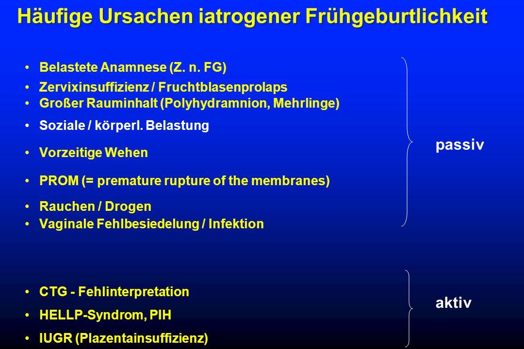 Häufige Ursachen iatrogener Frühgeburtlichkeit