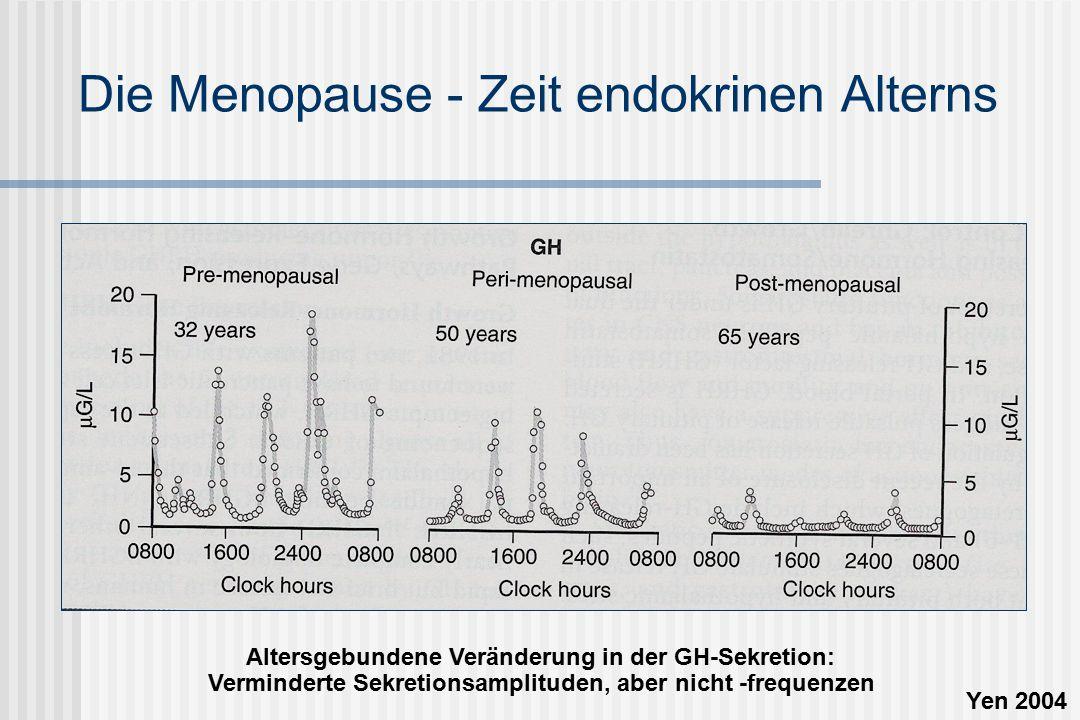 Die Menopause - Zeit endokrinen Alterns