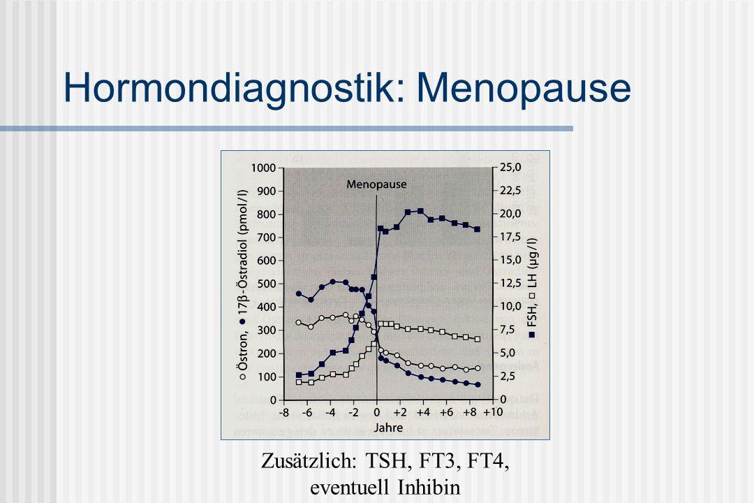 Hormondiagnostik: Menopause