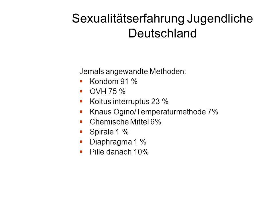 Sexualitätserfahrung Jugendliche Deutschland