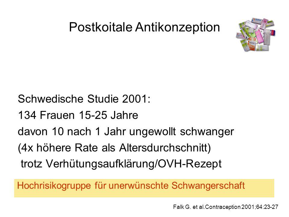 Postkoitale Antikonzeption