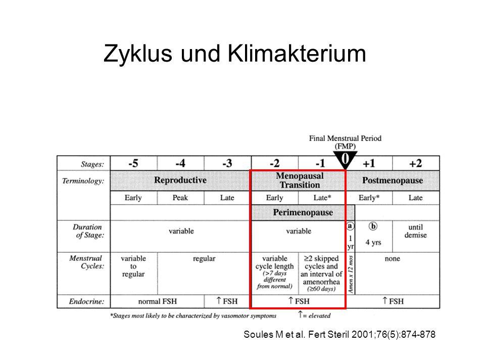 Zyklus und Klimakterium