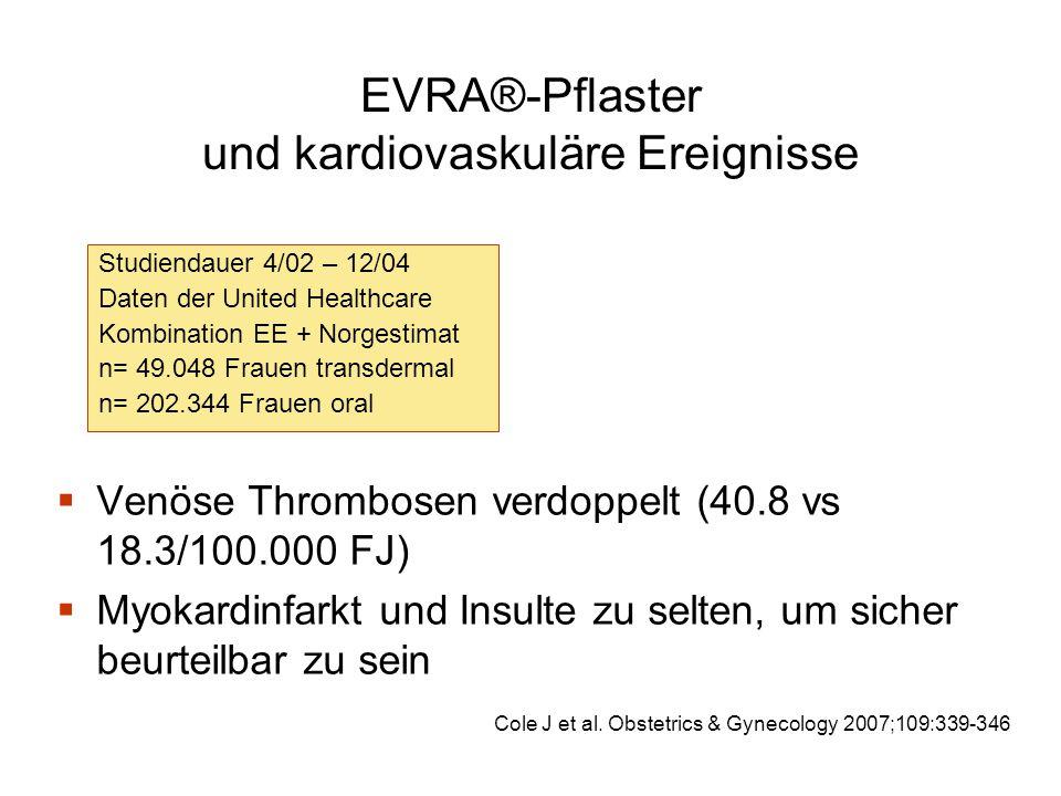 EVRA®-Pflaster und kardiovaskuläre Ereignisse