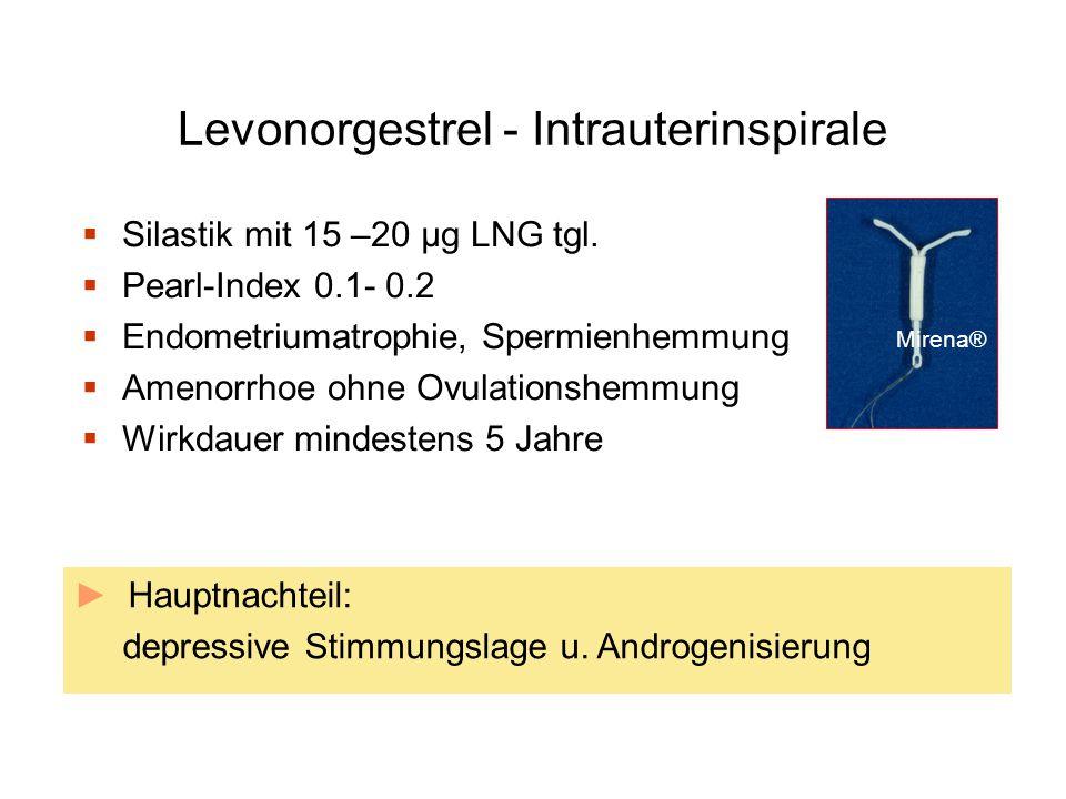 Levonorgestrel - Intrauterinspirale
