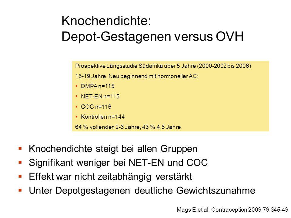 Knochendichte: Depot-Gestagenen versus OVH