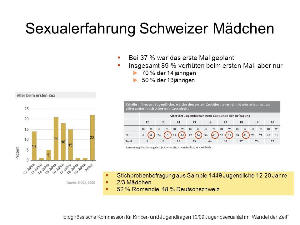 Sexualerfahrung Schweizer Mädchen