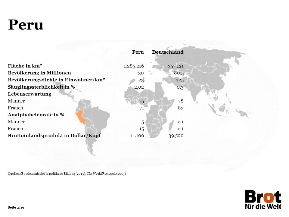 Peru Peru Deutschland Fläche in km² 1.285.216 357.121
