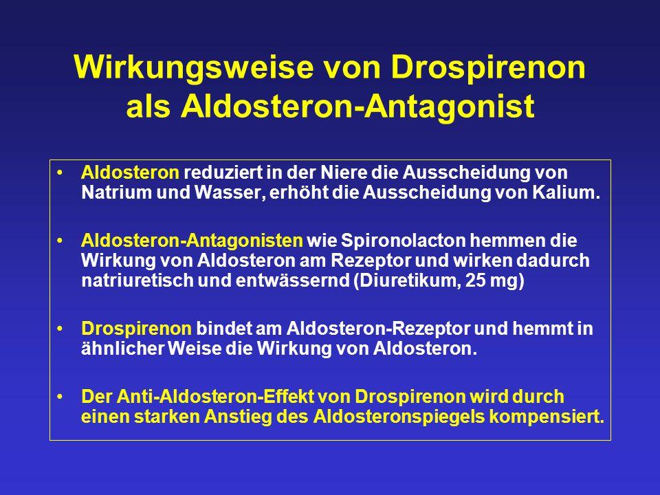 Wirkungsweise von Drospirenon als Aldosteron-Antagonist