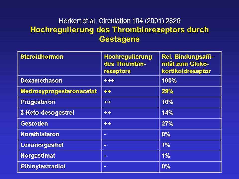 Herkert et al. Circulation 104 (2001) 2826 Hochregulierung des Thrombinrezeptors durch Gestagene