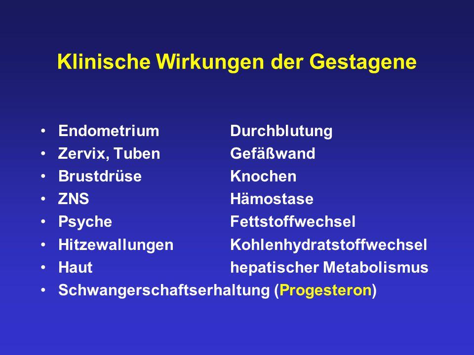 Klinische Wirkungen der Gestagene