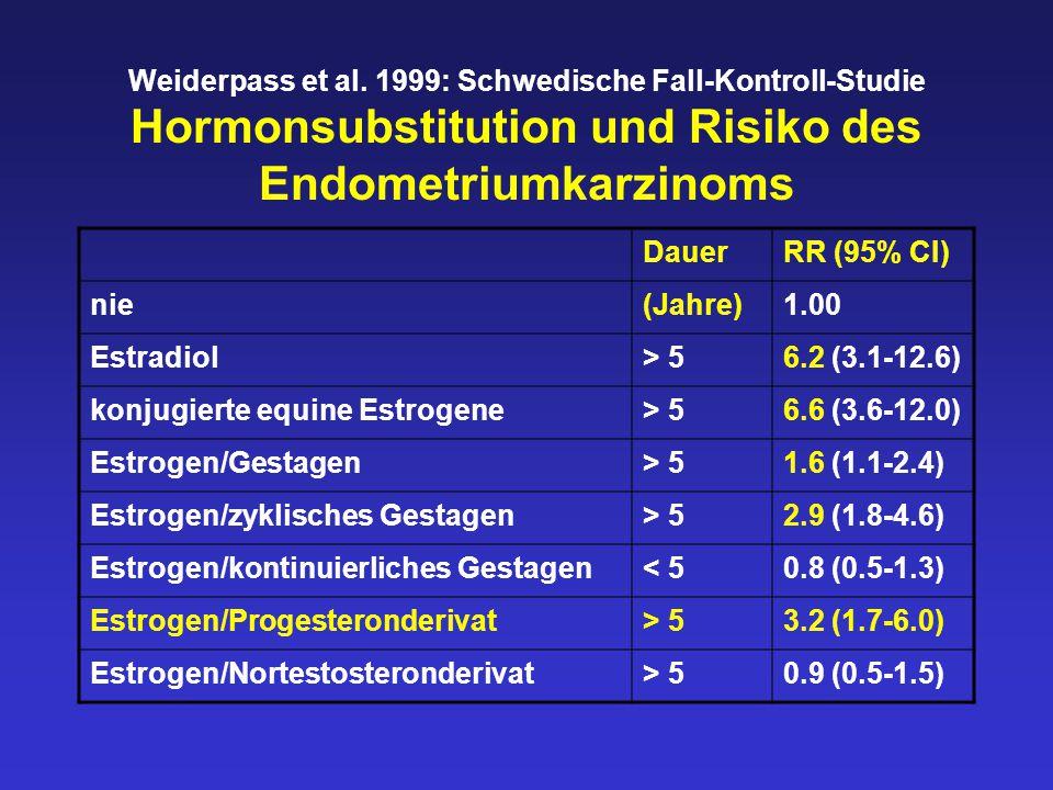Weiderpass et al. 1999: Schwedische Fall-Kontroll-Studie Hormonsubstitution und Risiko des Endometriumkarzinoms