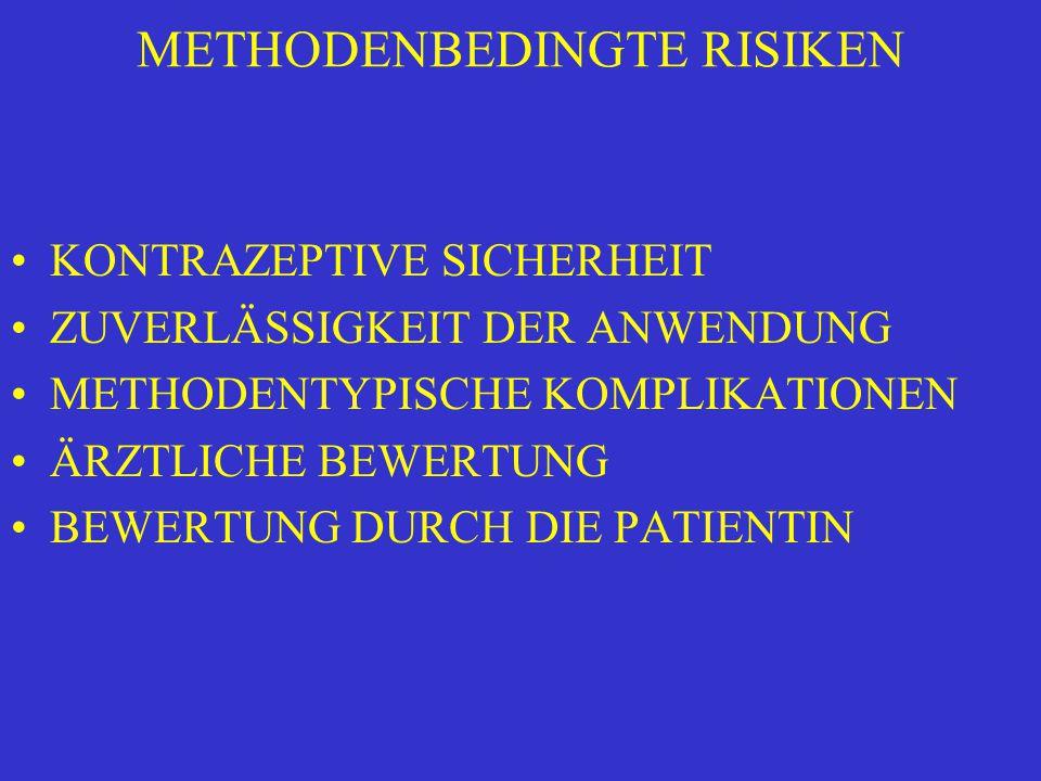 METHODENBEDINGTE RISIKEN