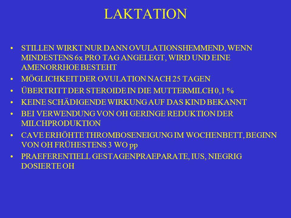 LAKTATION STILLEN WIRKT NUR DANN OVULATIONSHEMMEND, WENN MINDESTENS 6x PRO TAG ANGELEGT, WIRD UND EINE AMENORRHOE BESTEHT.